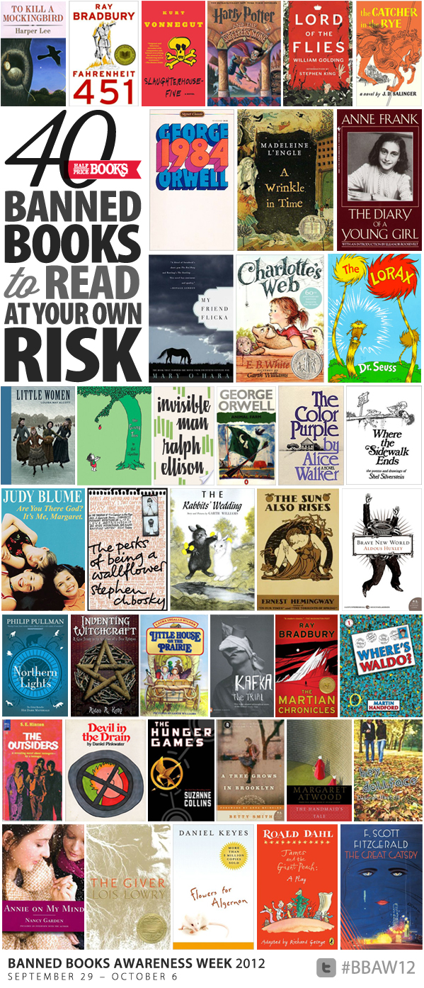 40 Banned Books To Read At Your Own Risk